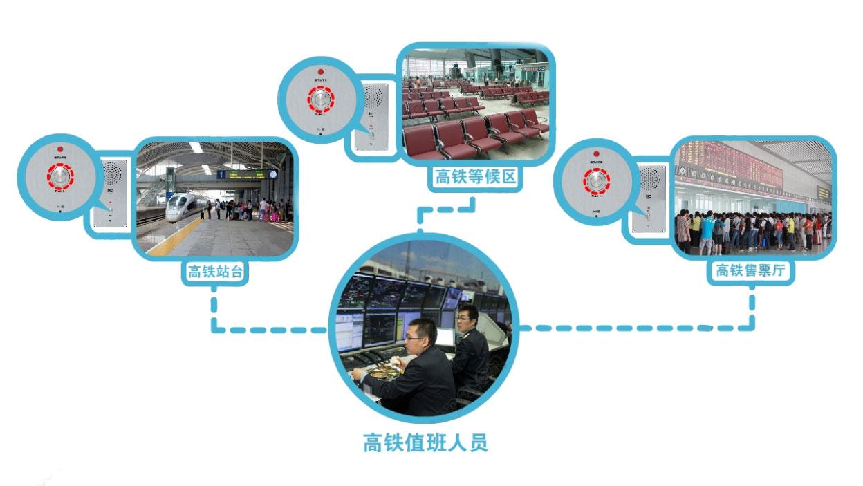 数字IP网络广播vwin152高铁站运输枢纽