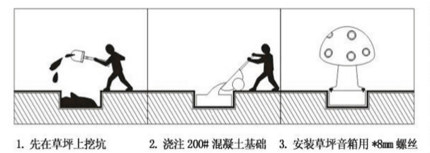 北京通州绿色动力园区公共广播vwin152